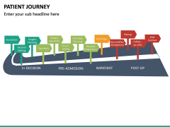 Patient Journey PPT Slide 15