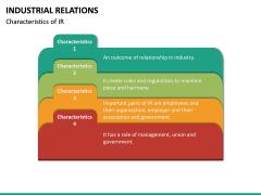 Industrial Relations PPT Slide 25