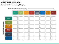 Customer Journey PPT Slide 43