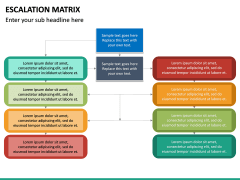 Escalation matrix PPT slide 29