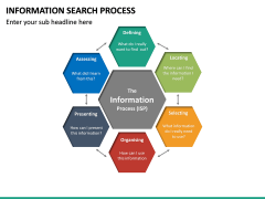 Information Search Process PPT Slide 11