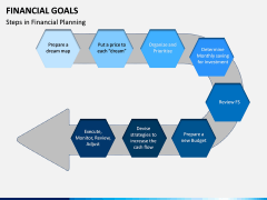 Financial Goals PPT Slide 11