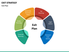 Exit Strategy PPT Slide 17