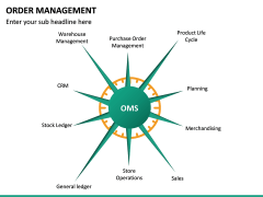 Order Management PPT slide 20