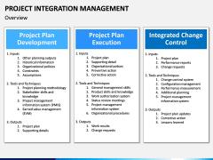 Project Integration Management PPT Slide 3