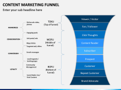 Content Marketing Funnel PPT Slide 10