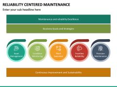 Reliability Centered Maintenance PPT Slide 17