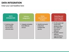 Data Integration PPT slide 30