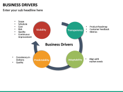 Business Drivers PPT Slide 28