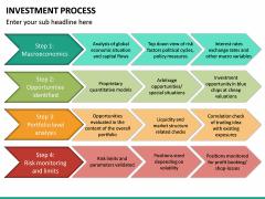 Investment Process PPT Slide 21