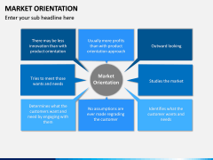 Market Orientation PPT slide 2