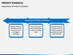 Project Schedule PPT Slide 13