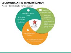 Customer Centric Transformation PPT Slide 18