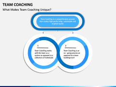 Team Coaching PPT slide 6