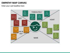 Empathy Map Canvas PPT Slide 15