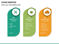 Cloud Services PPT Slide 24