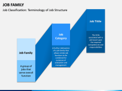 Job Family PPT Slide 4