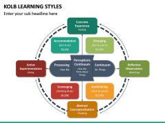 Kolb Learning Styles PPT Slide 11