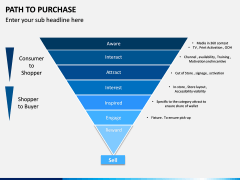 Path to Purchase PPT Slide 15