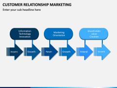 Customer Relationship Marketing PPT Slide 10
