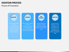 Ideation Process PPT Slide 6