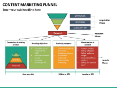 Content Marketing Funnel PPT Slide 16