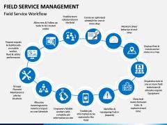 Field Service Management PPT Slide 6