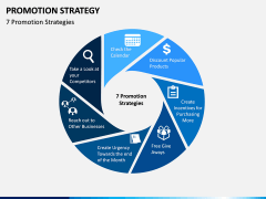 Promotion Strategy PPT Slide 2
