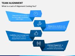 Team Alignment PPT Slide 10