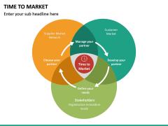 Time to Market PPT Slide 15