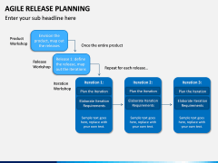 Agile Release Planning PPT Slide 8