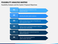 Feasibility Analysis Matrix PPT Slide 11