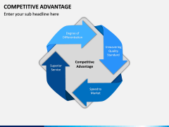 Competitive Advantage PPT Slide 14