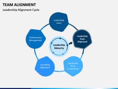 Team Alignment PPT Slide 12