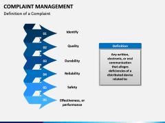 Complaint Management PPT slide 3