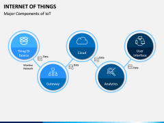 Internet of Things (IOT) PPT Slide 9