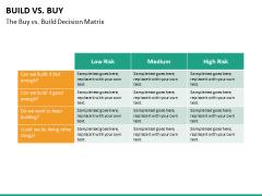 Build vs buy PPT slide 31