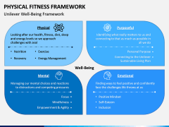 Physical Fitness Framework PPT Slide 12