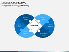 Strategic Marketing PPT Slide 2