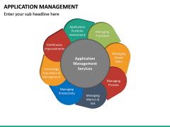 Application Management PPT Slide 13