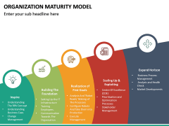 Organization Maturity Model PPT Slide 20