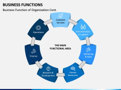 Business Functions PPT Slide 9
