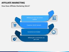 Affiliate Marketing PPT Slide 11