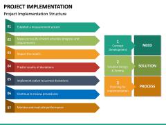 Project Implementation PPT Slide 22