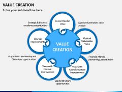 Value Creation PPT Slide 1