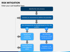 Risk Mitigation PPT Slide 17