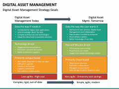 Digital Asset Management PPT Slide 26