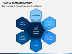 Finance Transformation PPT Slide 12