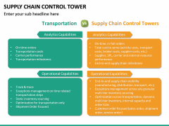 Supply Chain Control Tower PPT Slide 27
