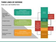 Three Lines of Defense PPT Slide 18